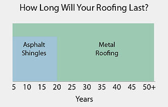 How long will your roof last-01